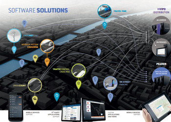 Intelligent Transportation Systems